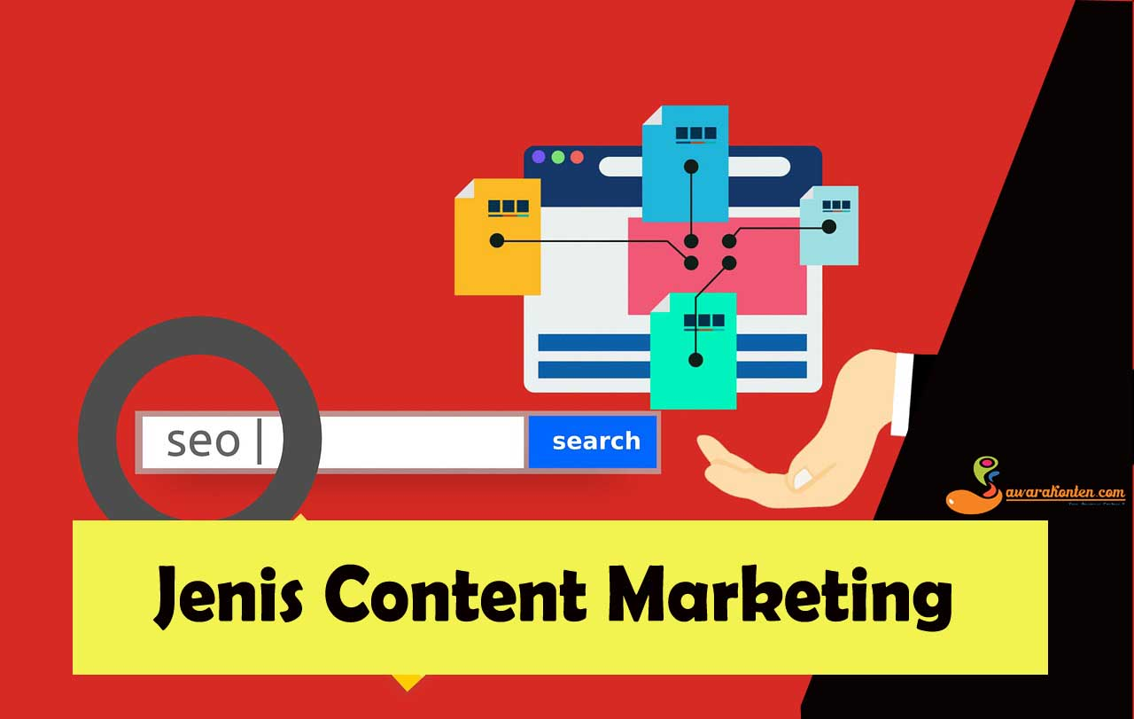 Mengenal jenis Content Marketing